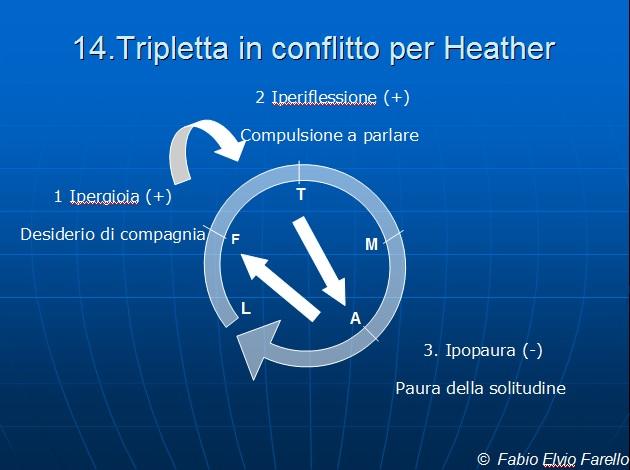 Calluna vulgaris Heather